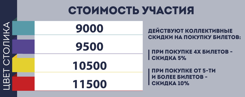 таблица ценовое зонирование_160919-01