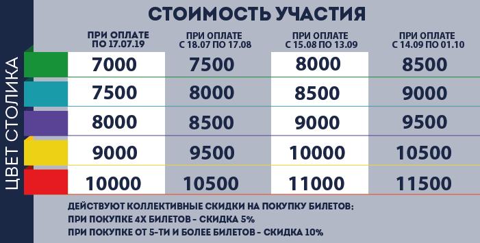 зонирование_Нина